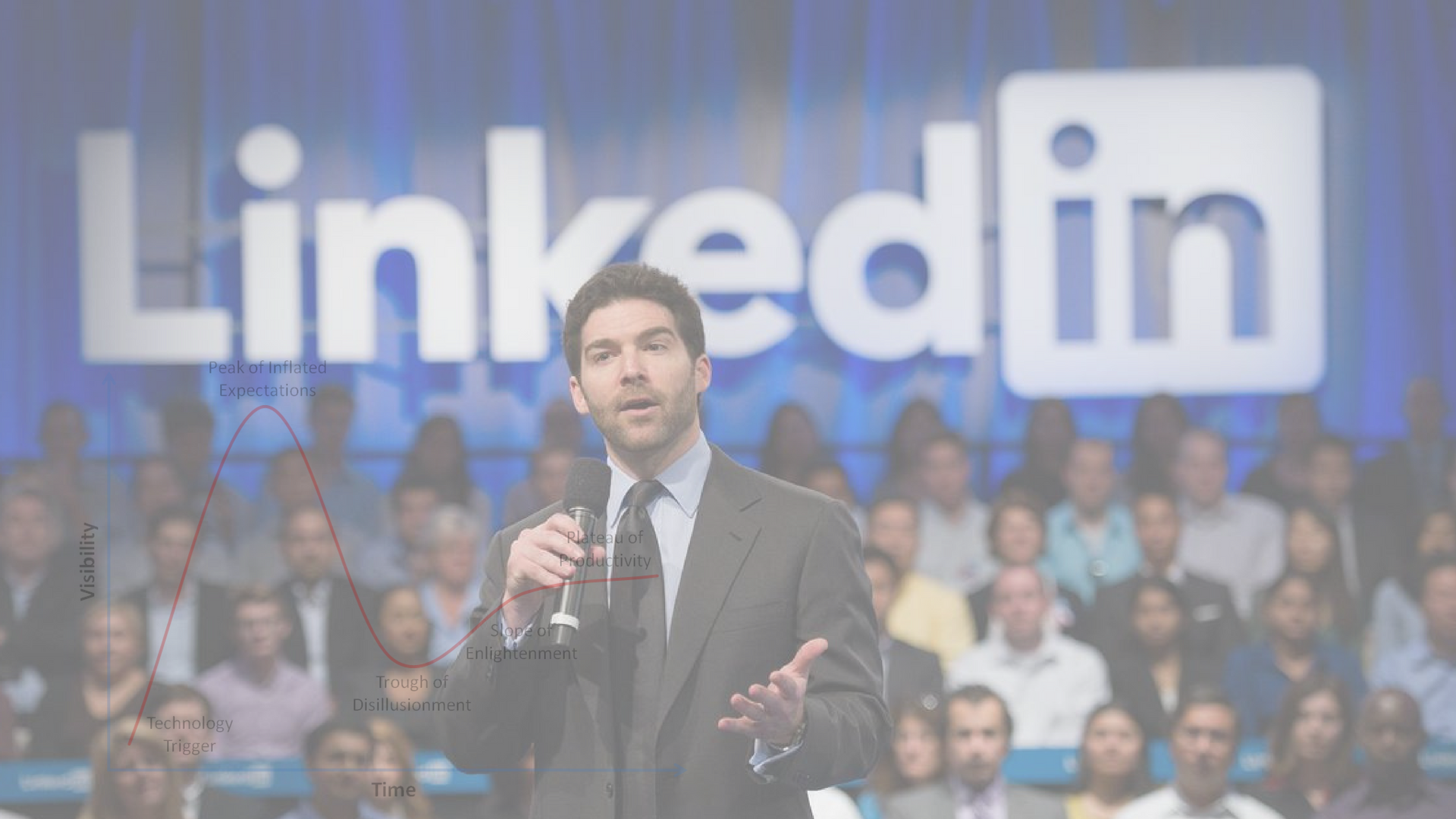 Is LinkedIn Fading? Why Some People Believe it's Dead, and A HUGE Opportunity We've Just Uncovered